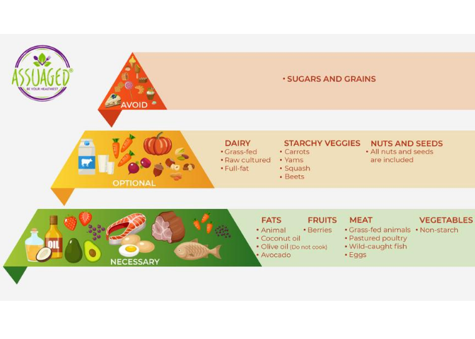 Paleo-Diet-Food-Guidelines-Infographic