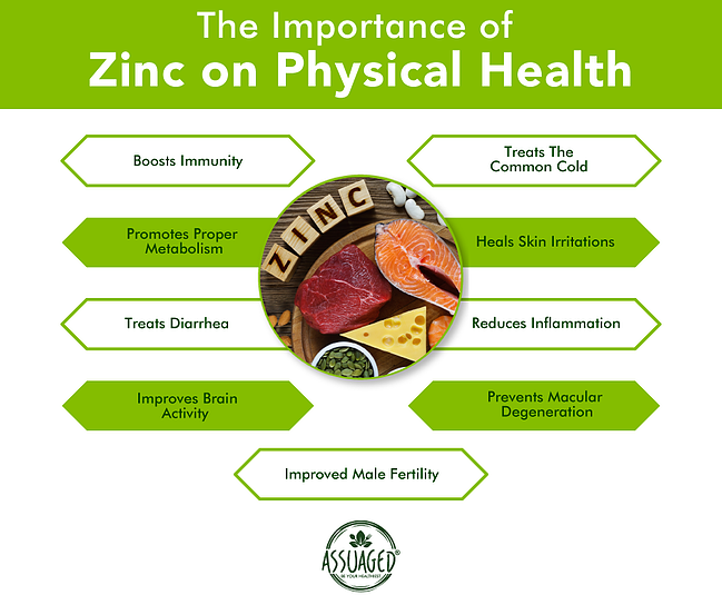 The-Importance-of-Zinc-on-Physical-Health-FB-Post-2