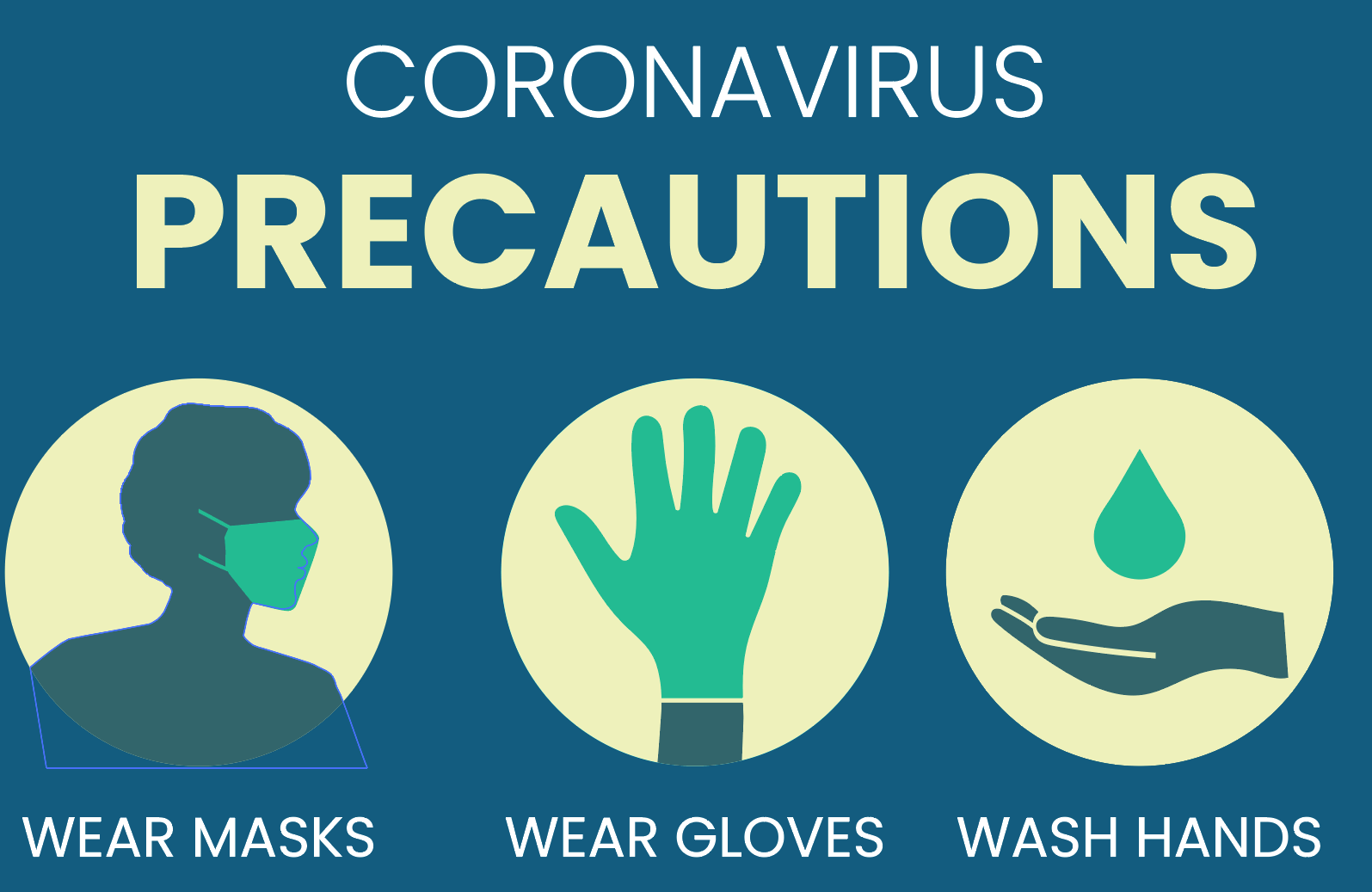 Coronavirus Precautions Wear Masks, Gloves, Wash Hands Illustration
